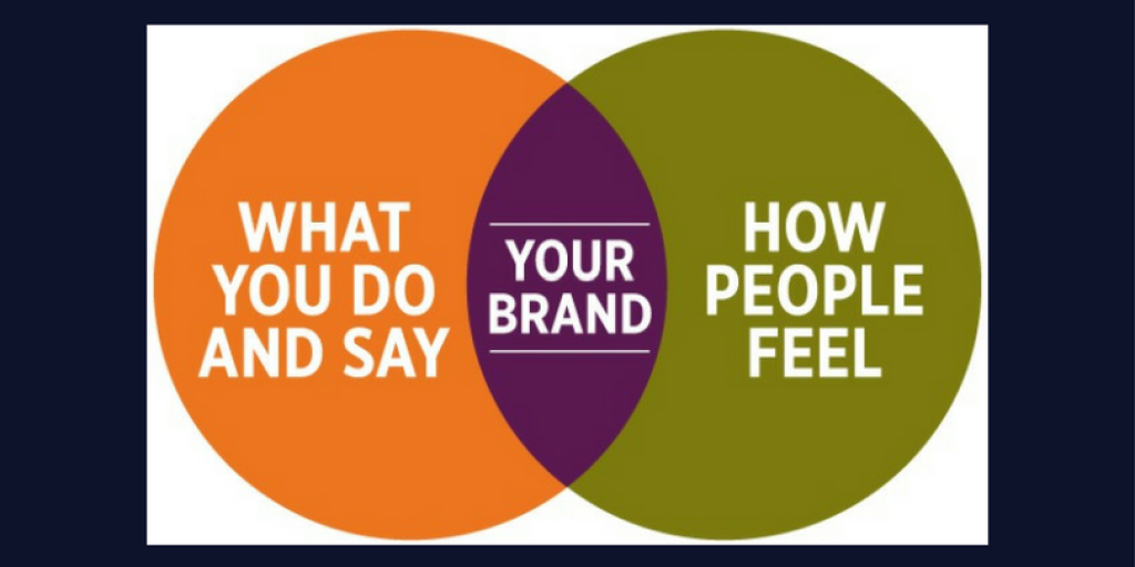 The Difference Between Branding and Brand Building